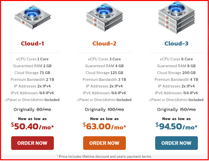 KnowHost Pricing Plans- Cloud VPS Hosting Provider