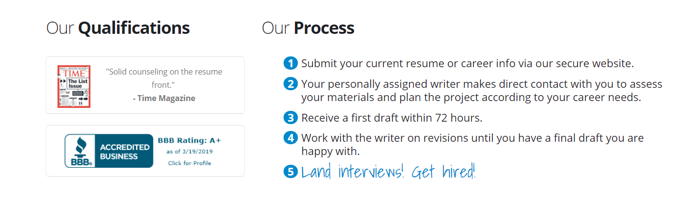 ResumeWriters Review With Discount Coupon - How It Works