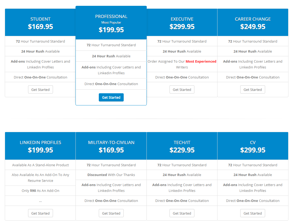 ResumeWriters Review With Discount Coupon - Pricing Plans