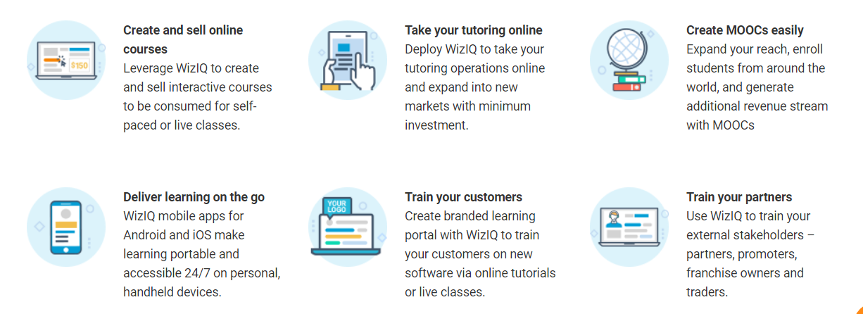 Wiziq Review with Discount Coupon -Online Classes
