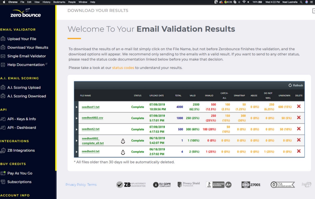 Email Validation Results- The Best On Time