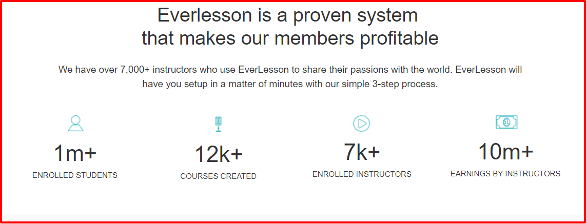 EverLesson Reveiw With Discount Coupon- The Stats