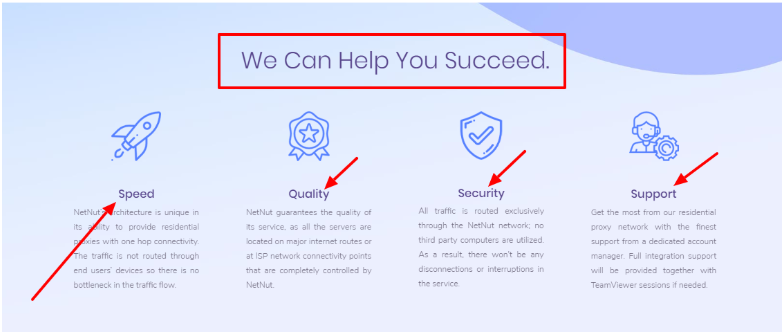 NetNut.io Review With Discount Coupon- Segmentation Of Site