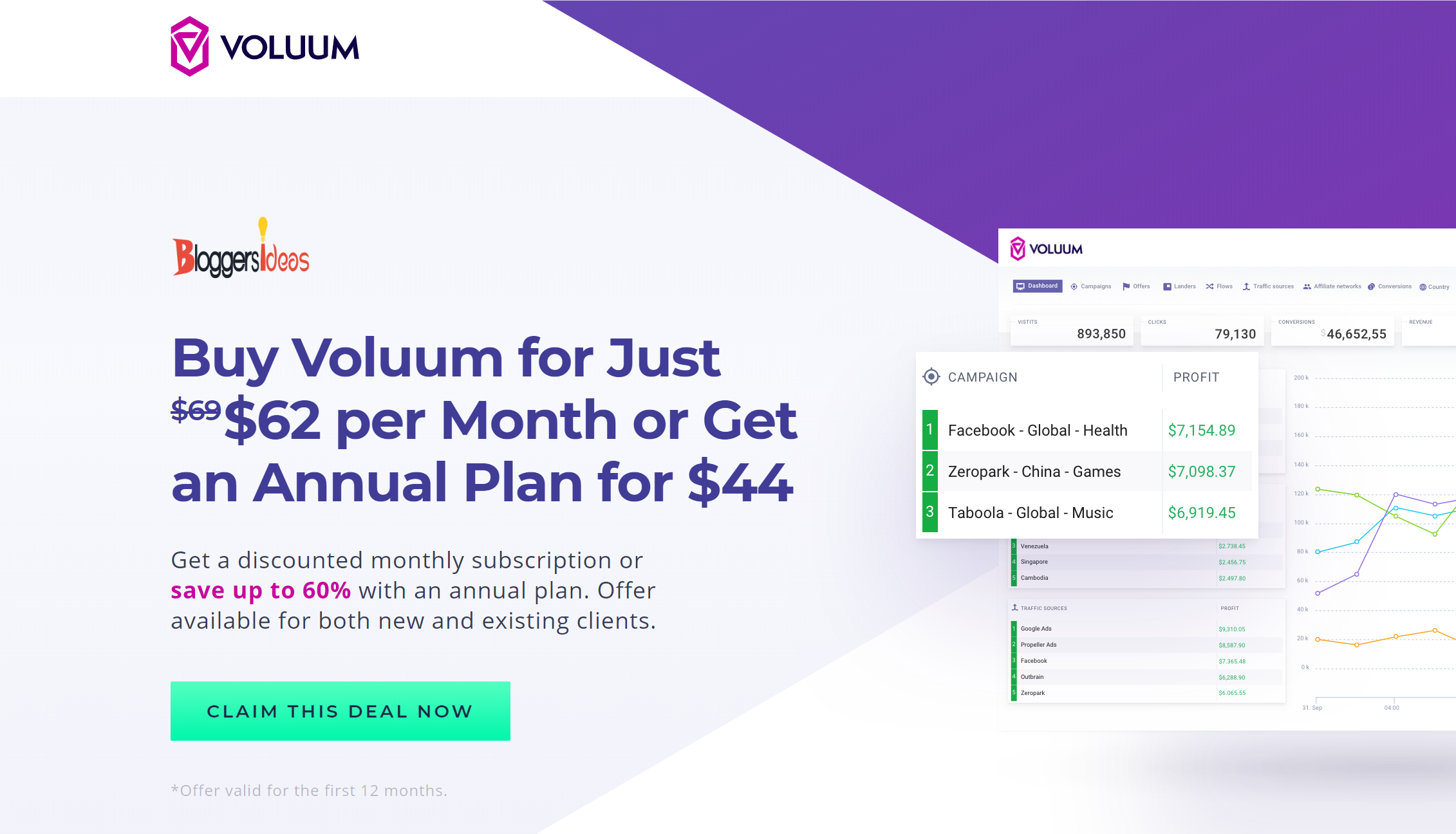 Voluum coupon codes