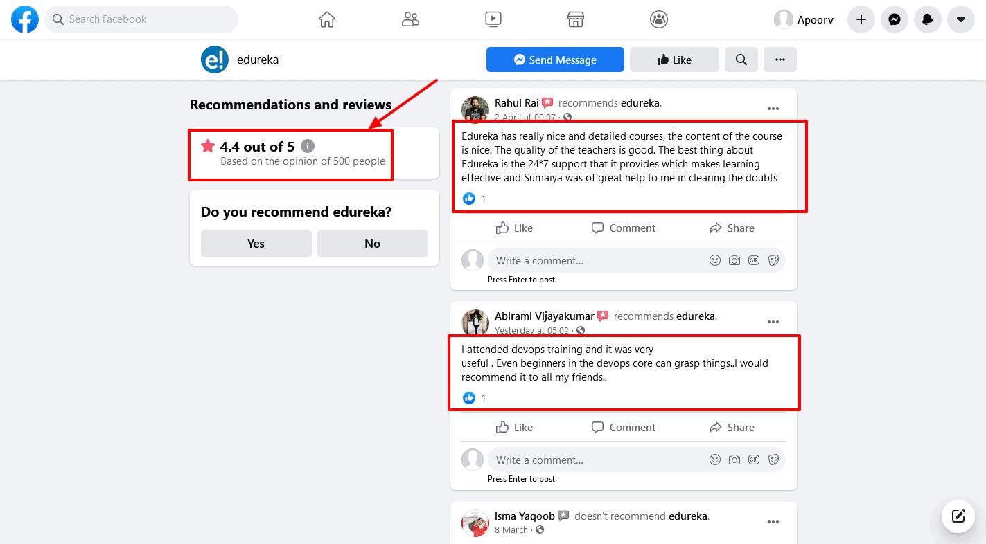 edureka-Facebook users