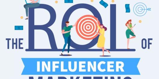 Influencer Marketing ROI- Inforgraphics
