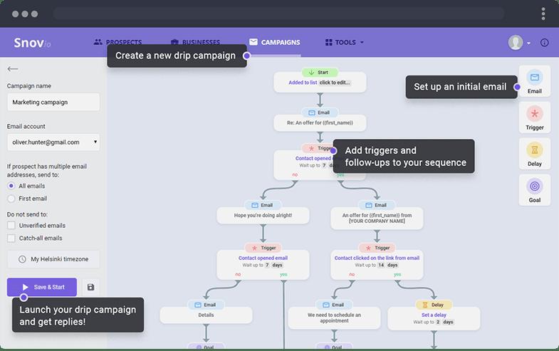 Snov email outreach process