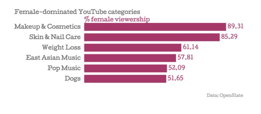 Successful Ways to Make Money Online- Create Video Tutorials
