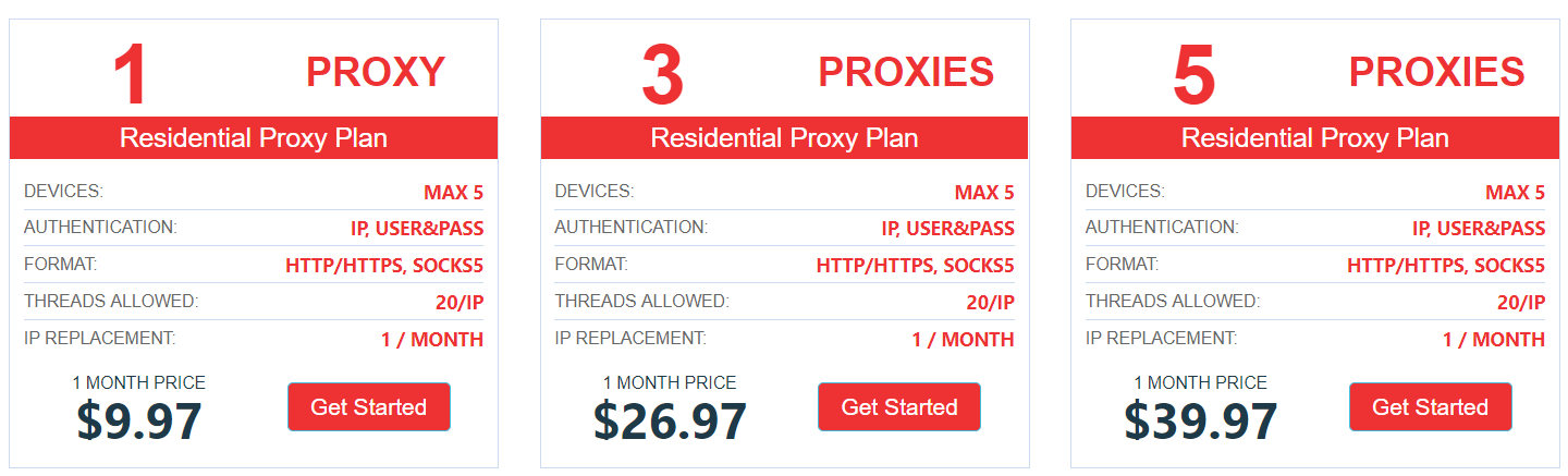 Your Private Proxy Pricing- List Of Best SOCKS Proxies Providers