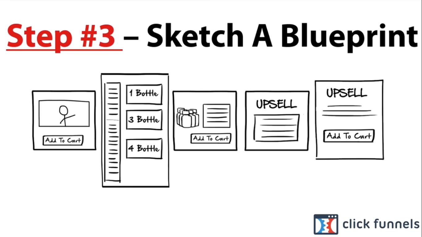 Funnel Hacks Review - blueprint