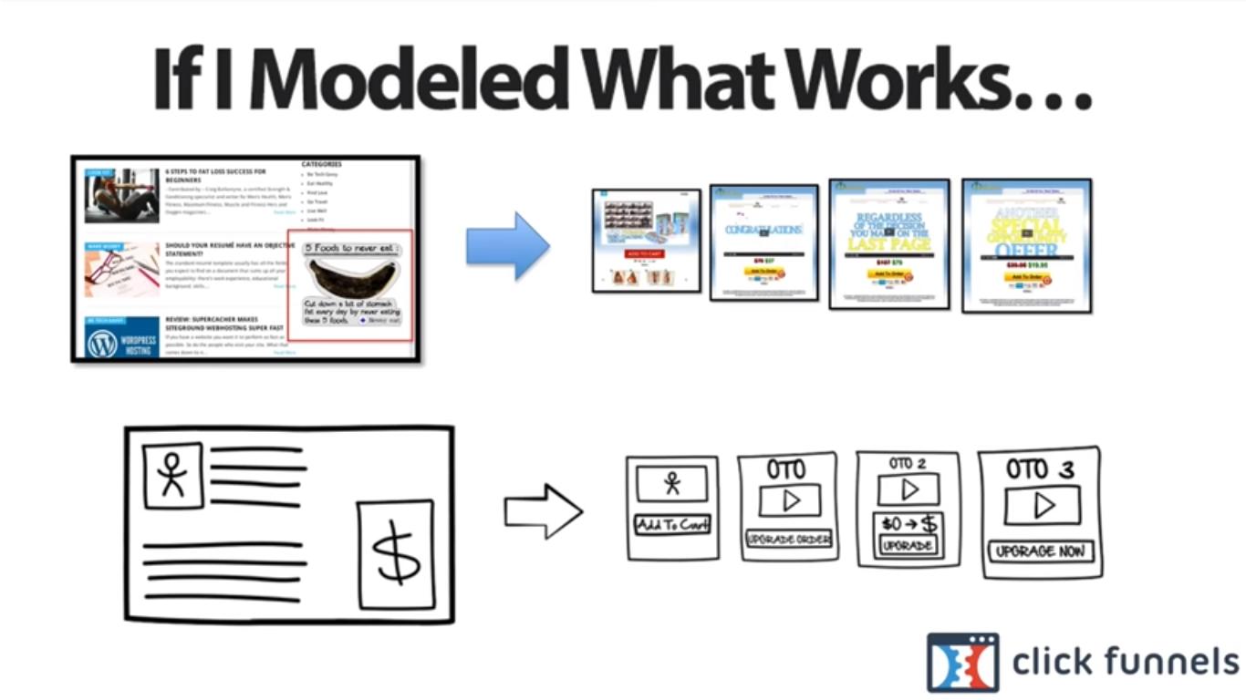 Funnel Hacks Review - model