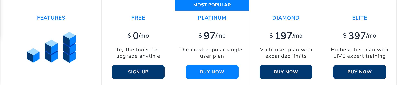 Helium 10 Pricing Plans