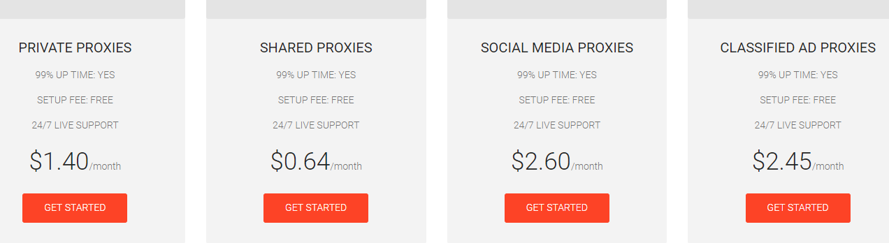 High Proxies Pricing- Best Residential Proxy Network for SEO Link Building