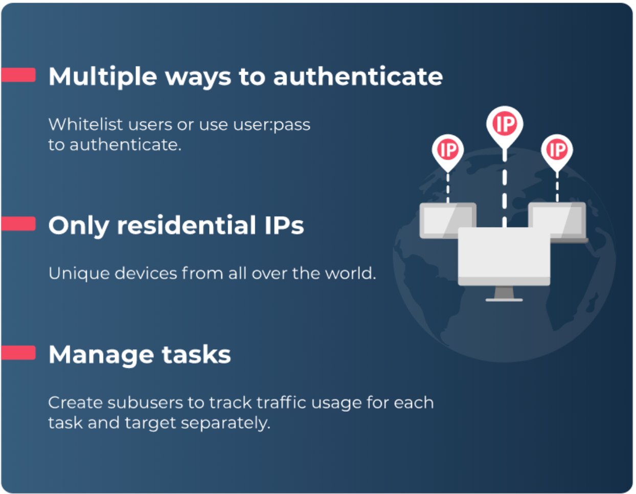Best Residential IP's For AD Verification- IP Home Network