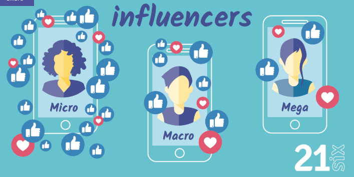 Social Media Influencers - social network influencers