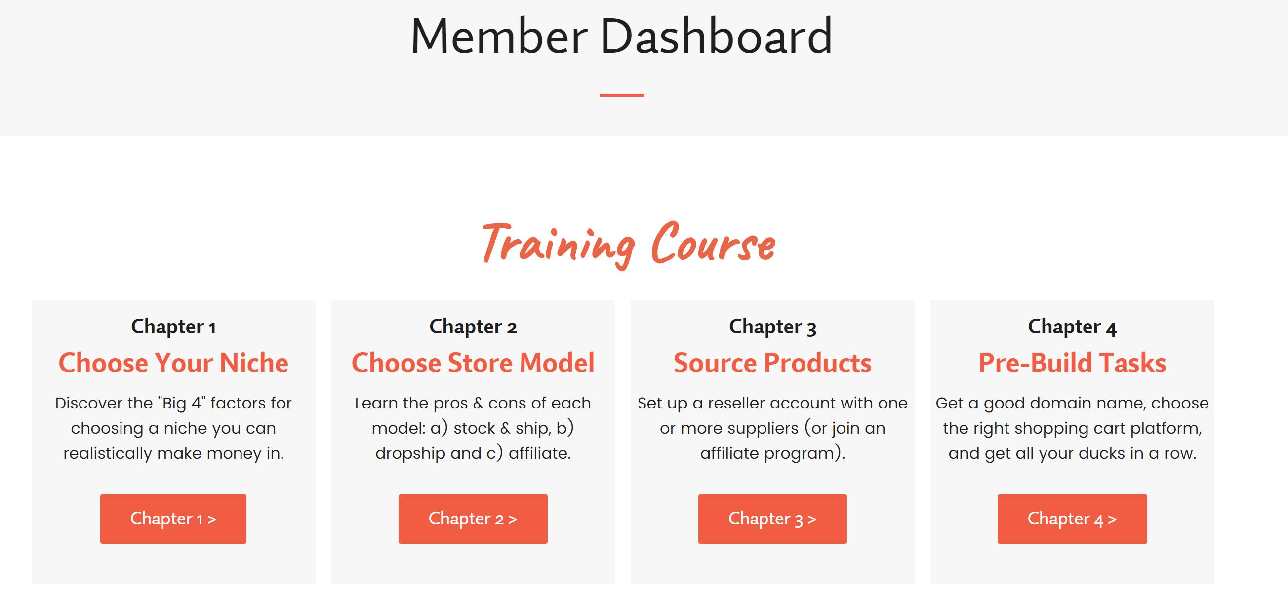 Store Coach Training Reviews DropShip Blueprint reviews