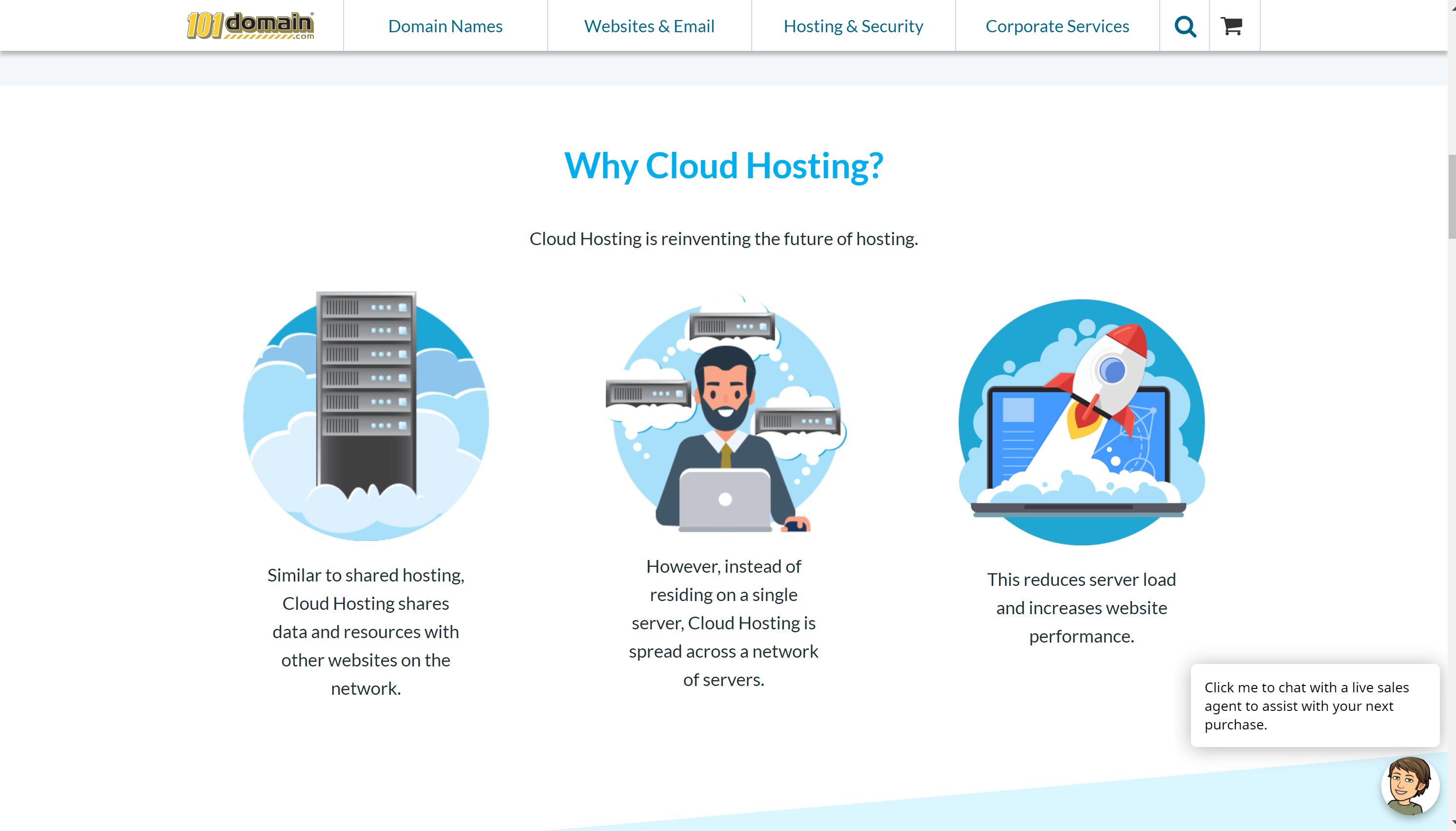 101domain cloud hosting