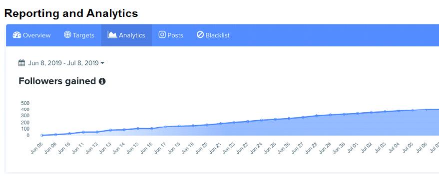 Kicksta - Reporting And Analytics