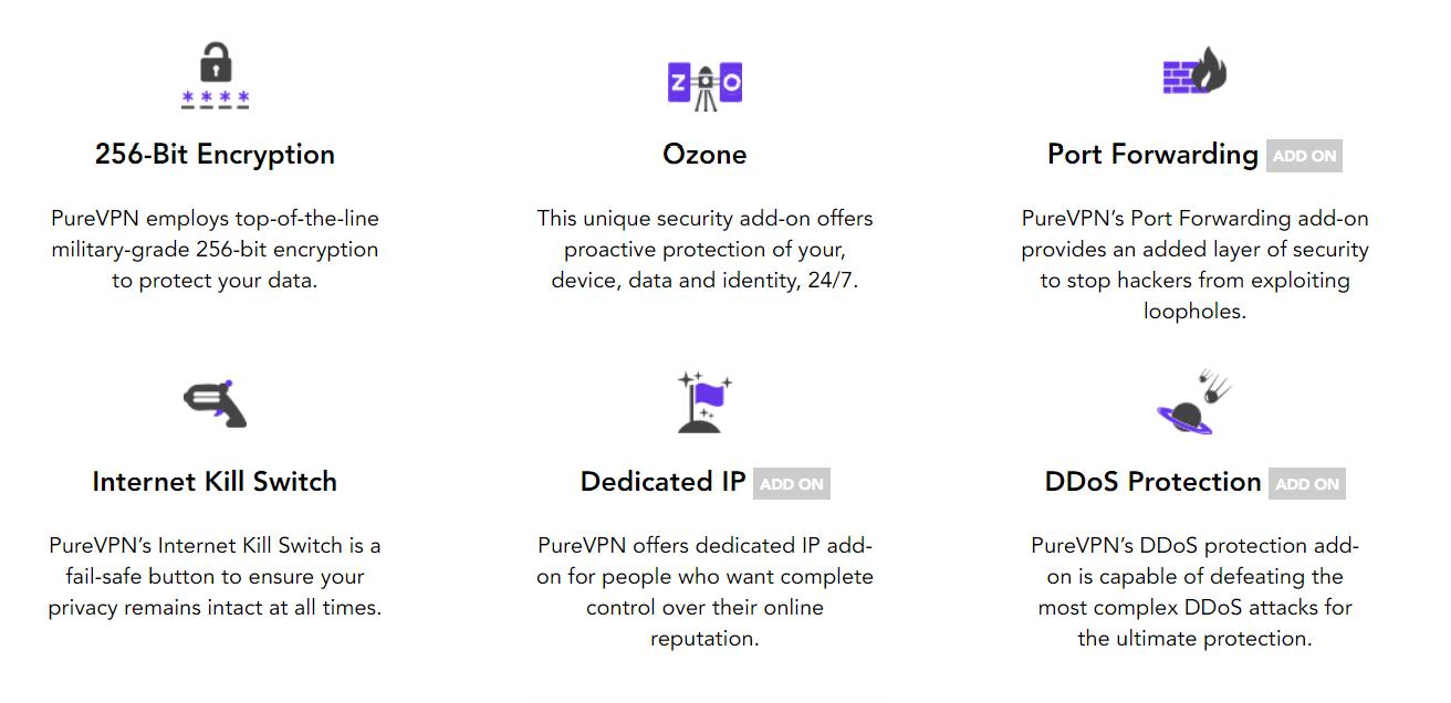 PureVPN Discount Coupon Code- PURE Vpn Internet Security