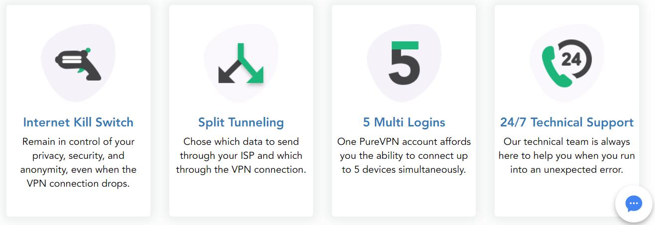 PureVPN Discount Coupon Code- PURE vpn Features