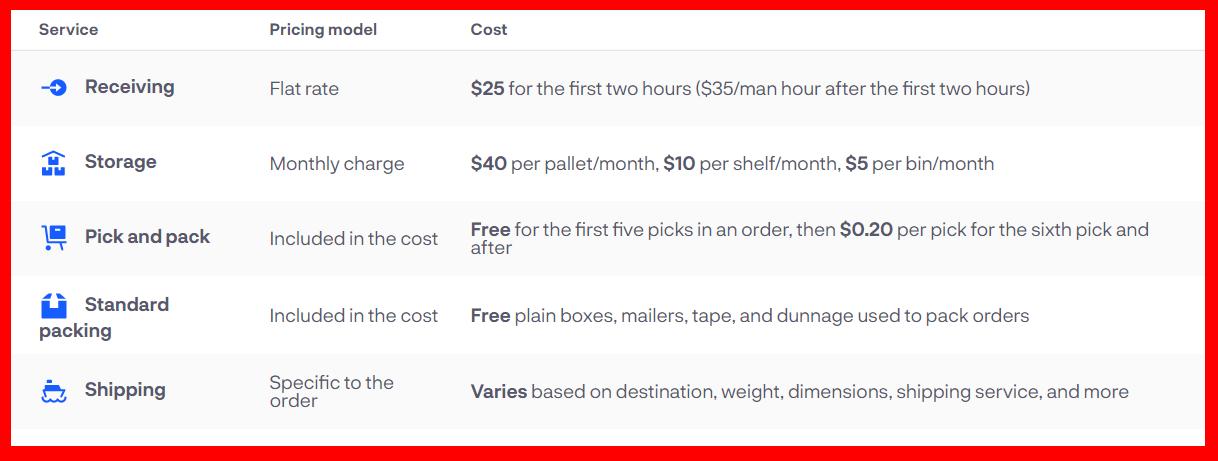 ShipBob_Pricing