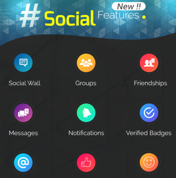 Youzer Review- Social Features