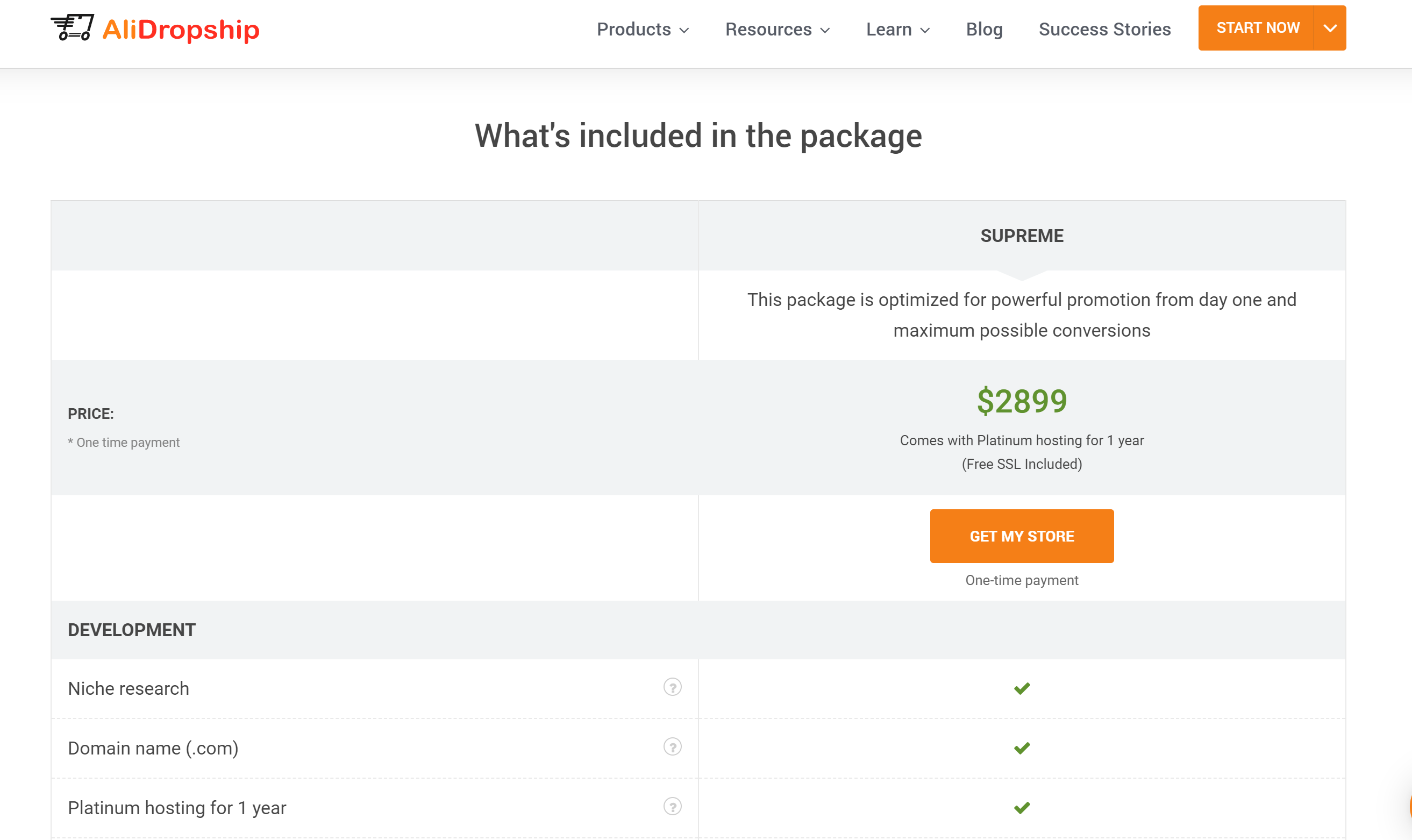 WP dropshipping plugin Alidropship custom dropshipping store