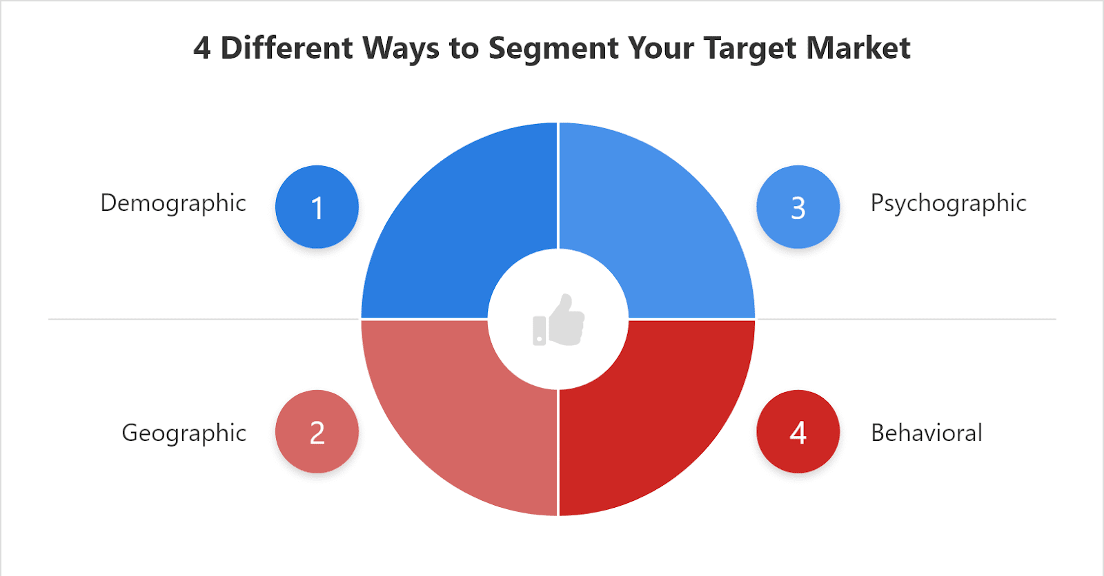 Tap Your Targeted Customers