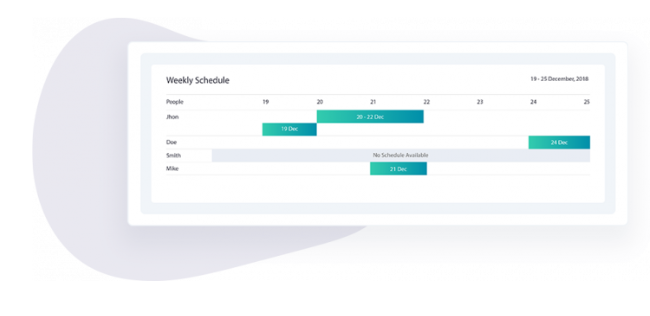 Apploye Review- Employee Scheduling