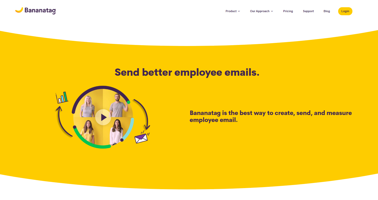 Bananatag - Employee Email Internal Communications Software
