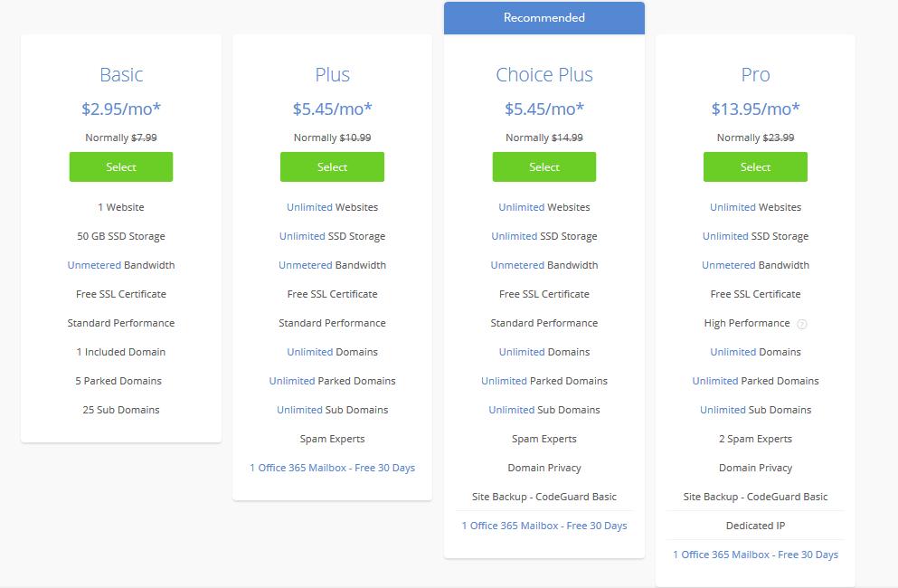 BlueHost vs Liquid Web Comparison- Shared Web Hosting Plans