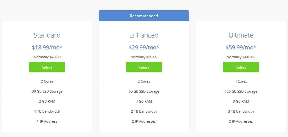 BlueHost vs Liquid Web Comparison- VPS Hosting Plans