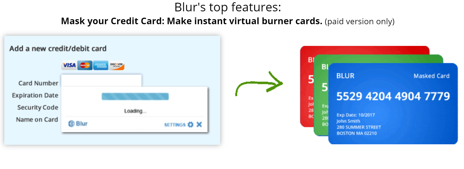 Blur Abine top features