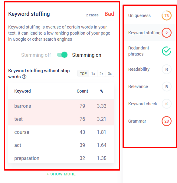 Copywritely Review- Keyword Stuffing