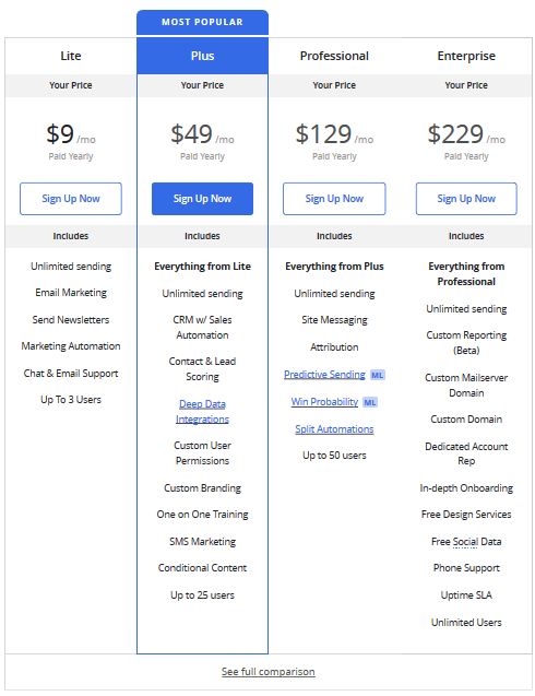 Email Marketing Automation CRM Pricing