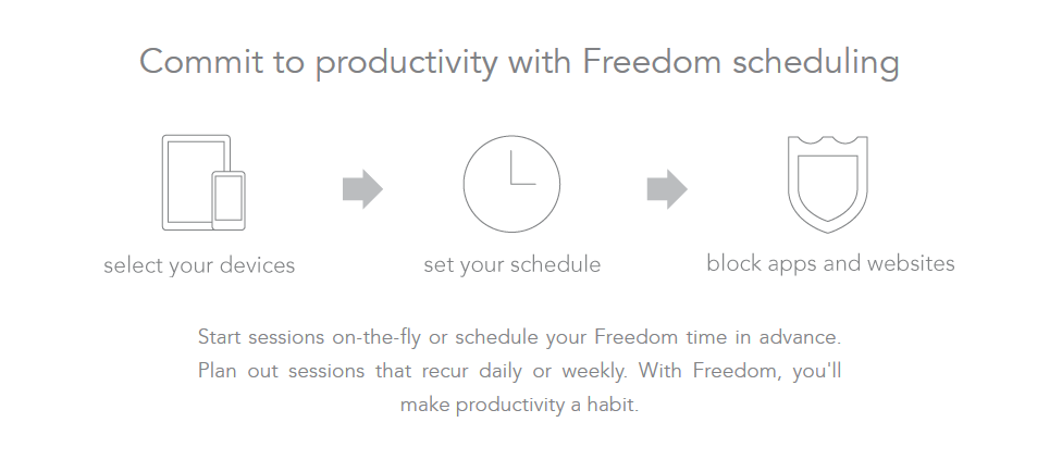 Freedom App Review- Increase Your Productivity