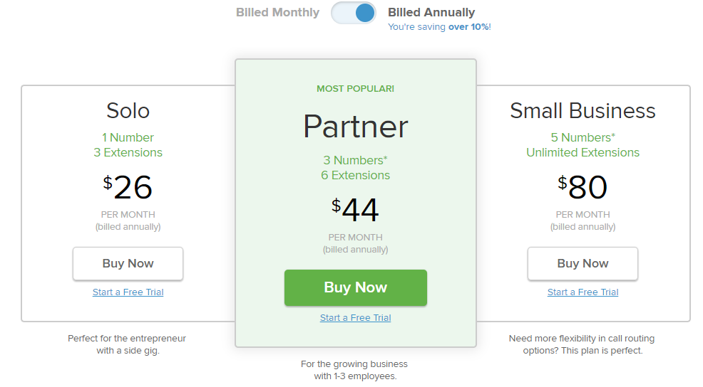 Grasshopper Review: Pricing Plan