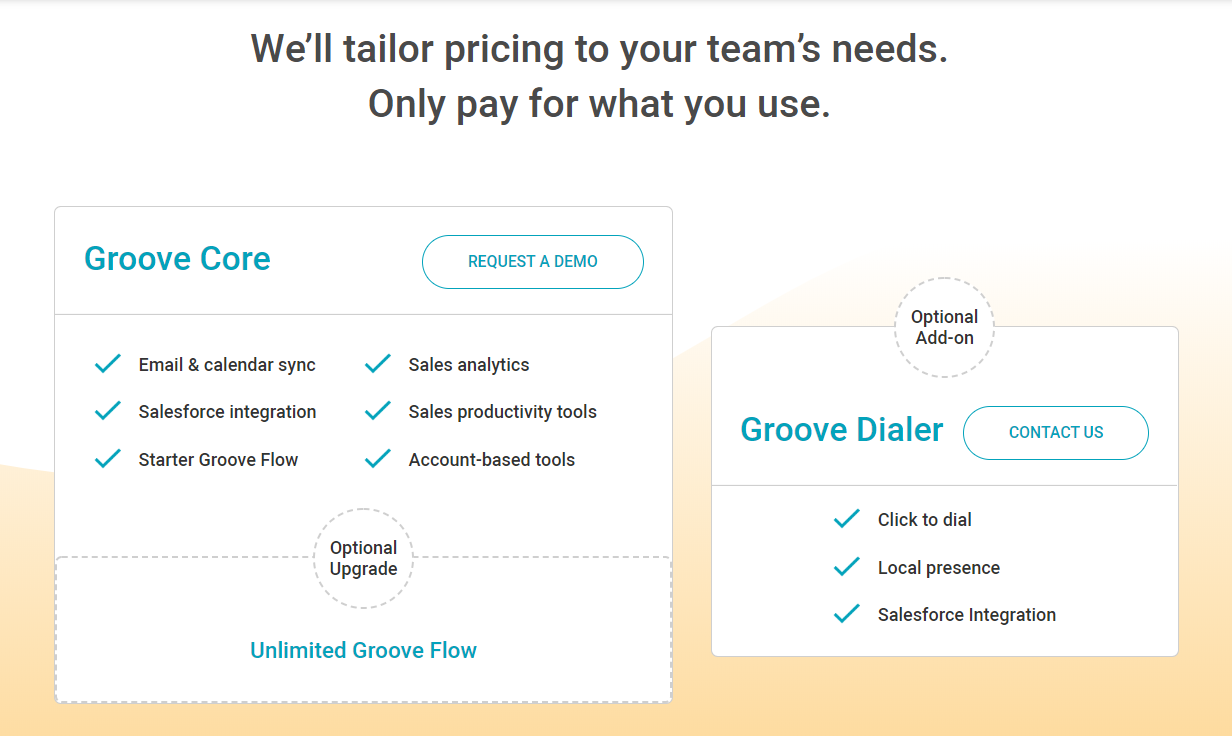 Groove - Pricing Overview