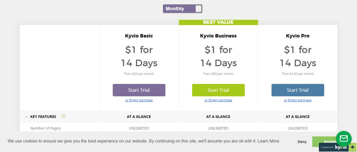Kyvio Review - pricing