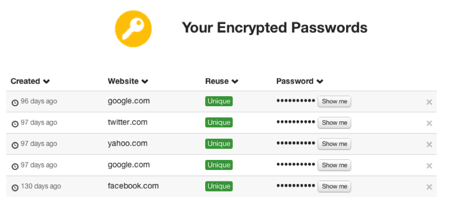 Abine Blur Password Manager Reviews