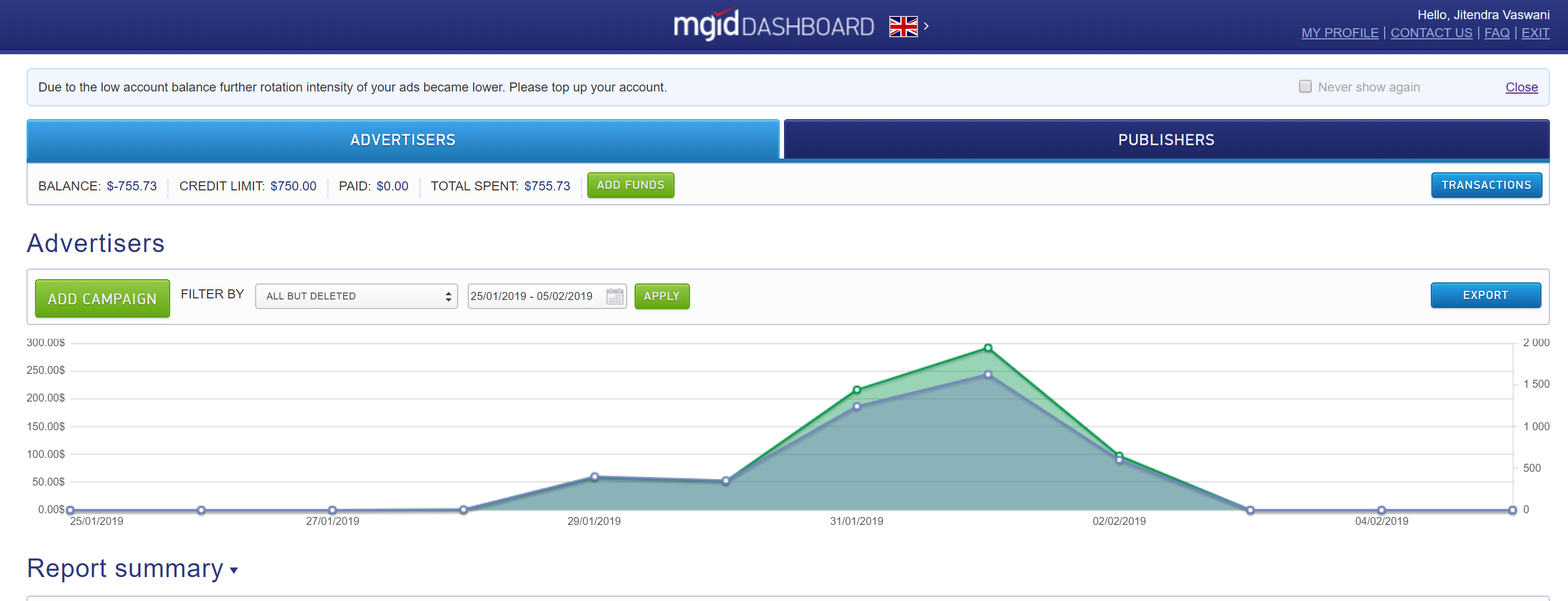 MGID vs Taboola- Dashboard