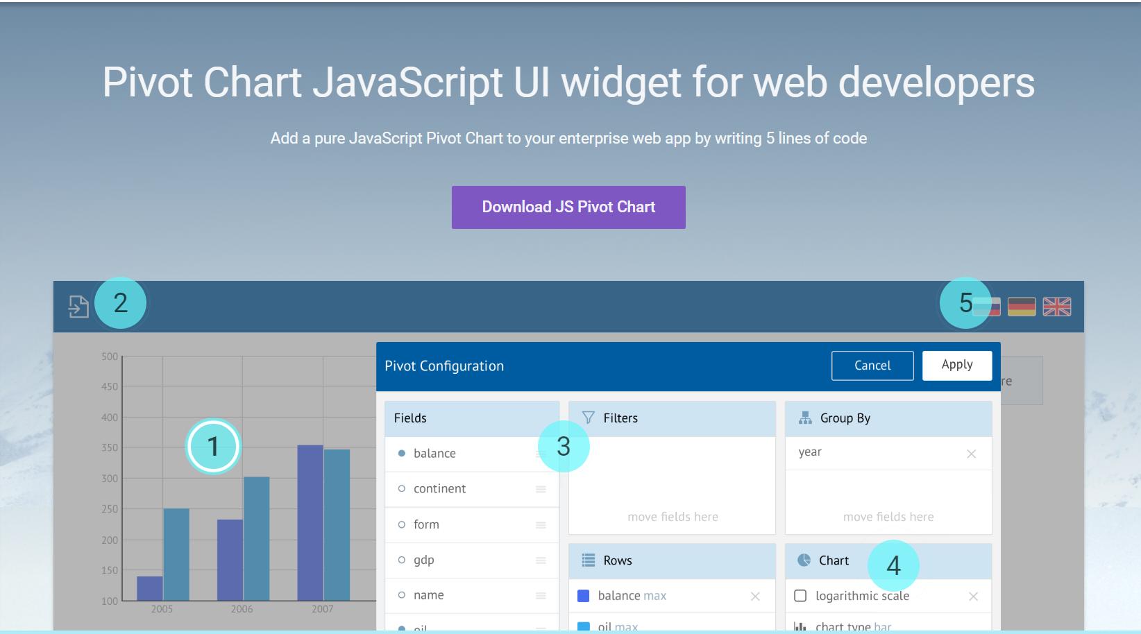 Top 6 UI Widgets for Business Web Applications- Pivot Chart