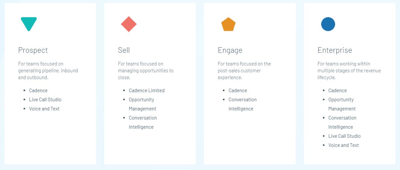Pricing Overview - SalesLoft