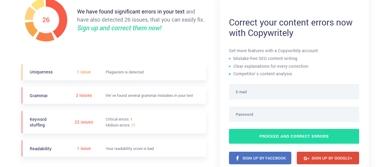 Copywritely Review- Readability Checkers