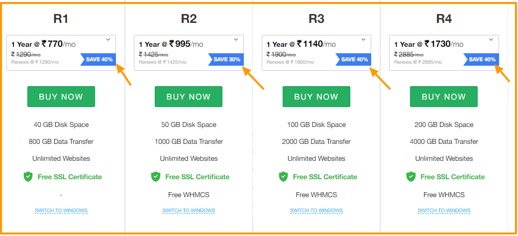 Reseller Hosting Business - Pricing Plan