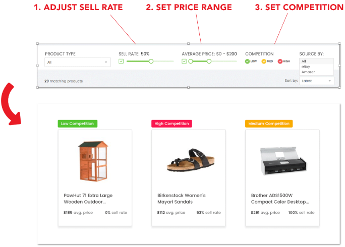 Best Dropshipping Tools - Profitable Products
