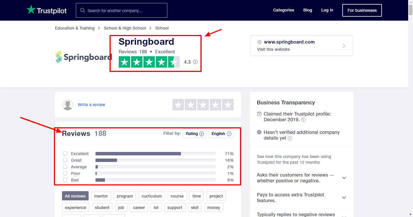 Springboard-Review by users