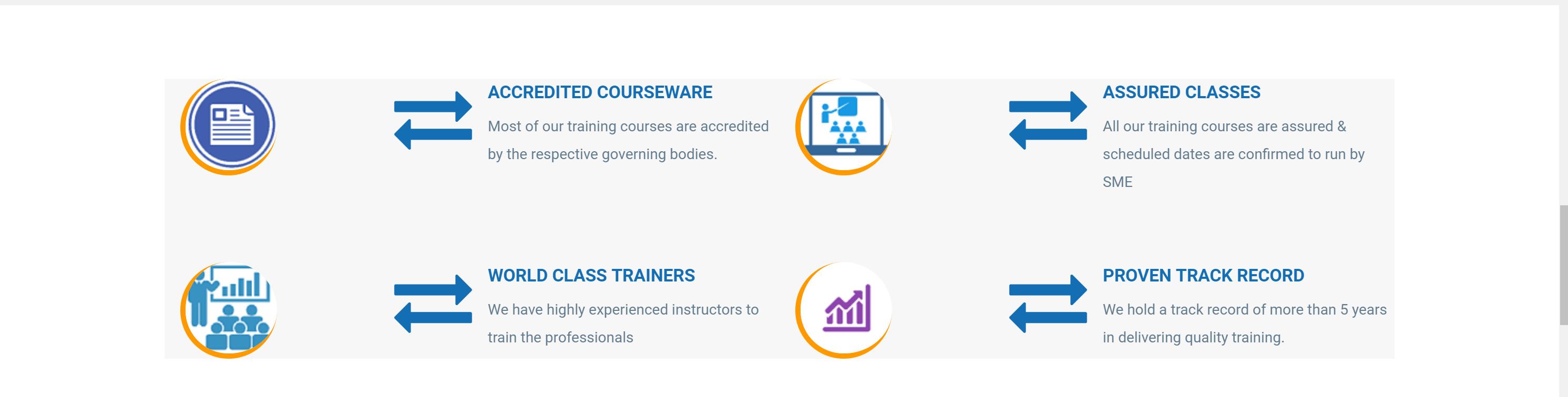 Sprinteal courses