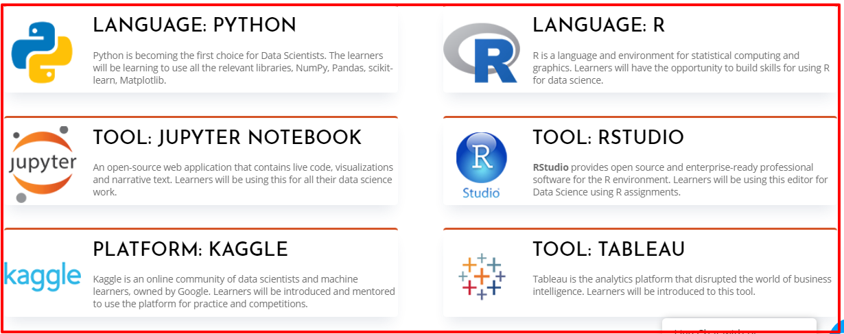Digital Vidya Python Data Science Course Review- Tools and Language