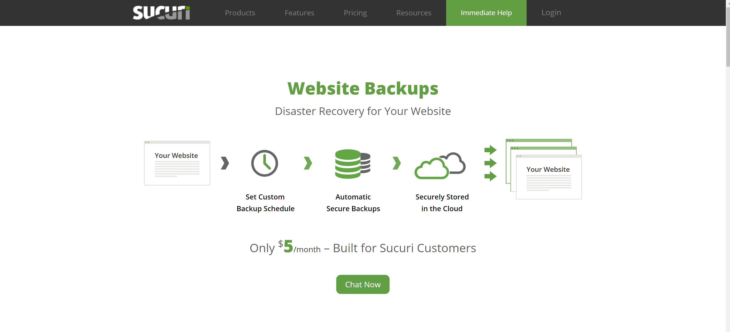 Website protection for sucuri